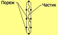 Ряжевая сеть (путанка) лесковая, Корона 60х0,18-1,6-50, купить в Украине (продажа)